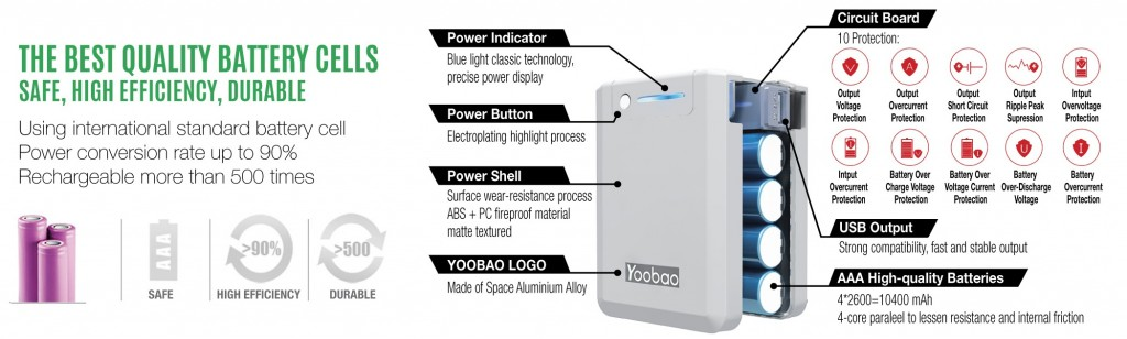 The Best Quality Battery Cells